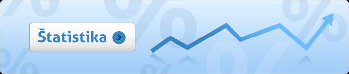 Statistika vývoje množství poptávek na www.aaapoptavka.cz a finančního objemu poptávek